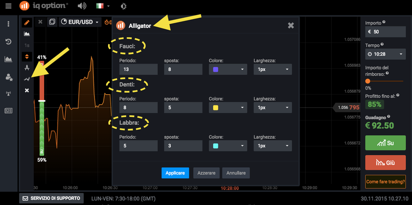 alligator indicatore per iq option e broker trading cfd opzioni