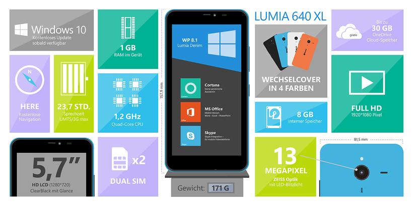 Technische Daten auf einen Blick, das neue Microsoft Lumia 640 XL