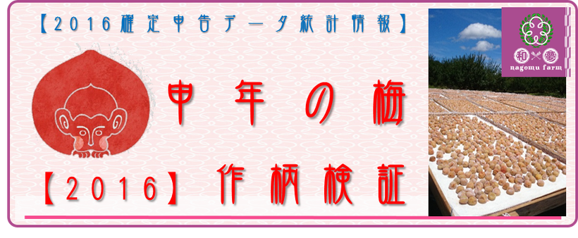 申年の梅【2016年産】 作柄検証  和×夢 nagomu farm