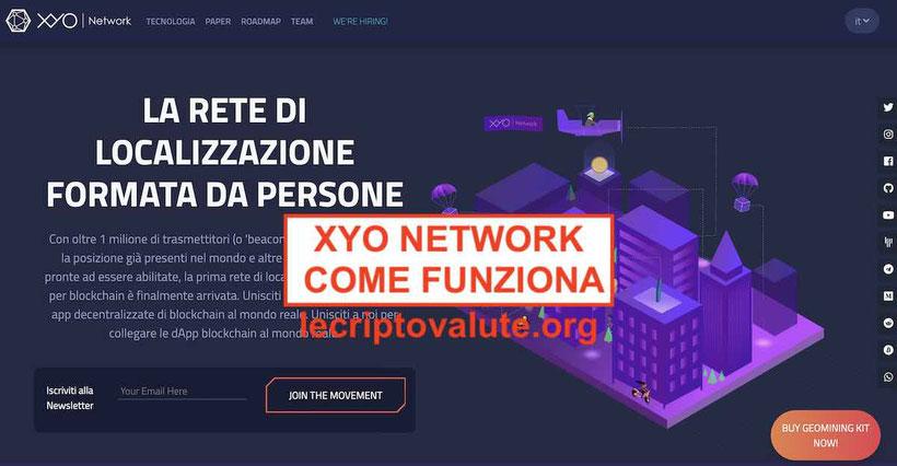 XYO Network e XYO crypto: quotazione grafico previsioni italiano
