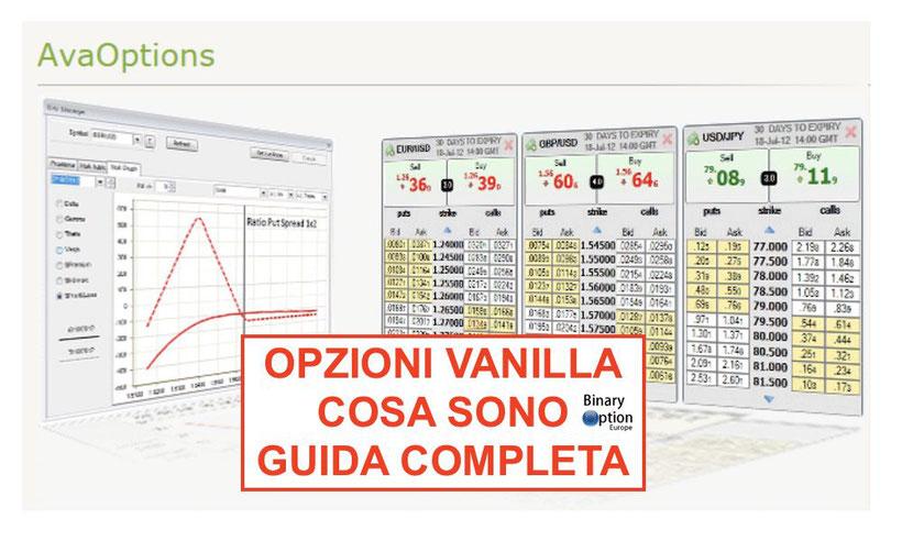 cosa sono le opzioni vanilla fx forex trading