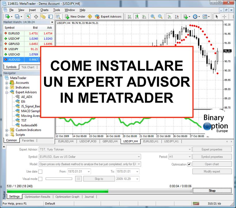 come installare un expert advisor metatrader 4 mt4