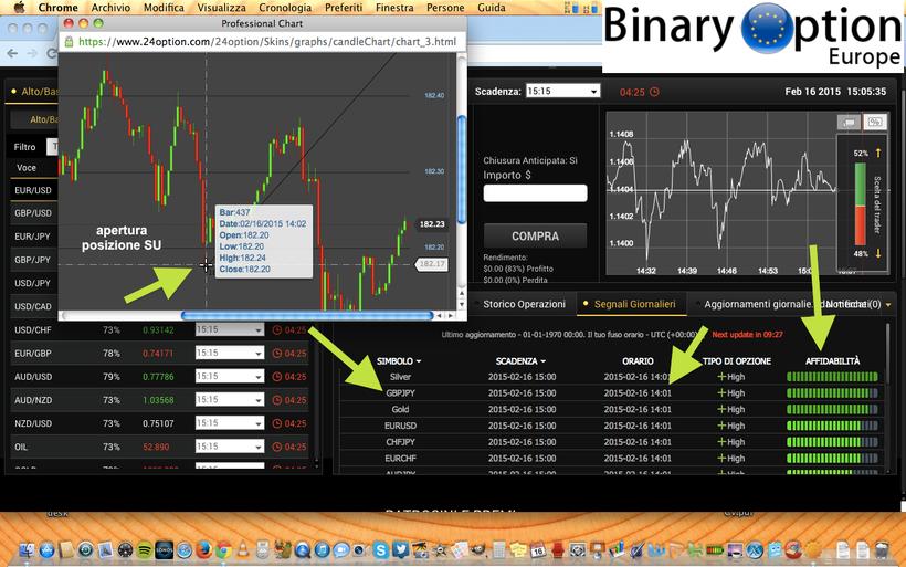24option servizio segnali per trading forex cfd vincenti e affidabili