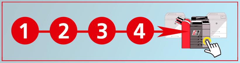 Den optimalen Drucker bzw. Laserdrucker in nur 4 Schritten finden