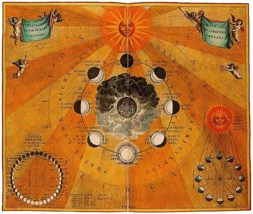 Древняя карта Лунных фаз.