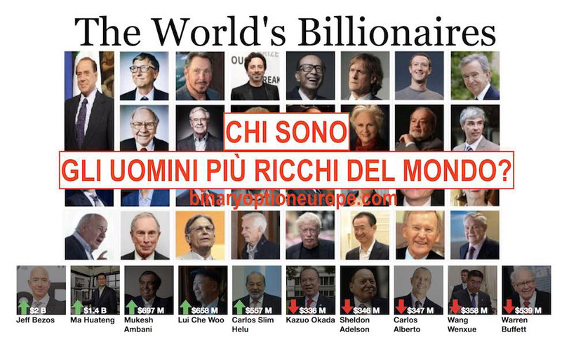 chi sono gli uomini più ricchi del mondo 2021 classifica aggiornata
