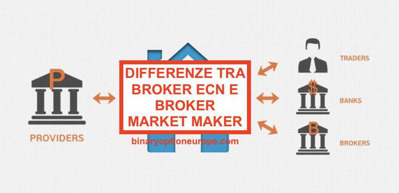 Migliori Broker ECN o Market Maker vantaggi svantaggi nel forex