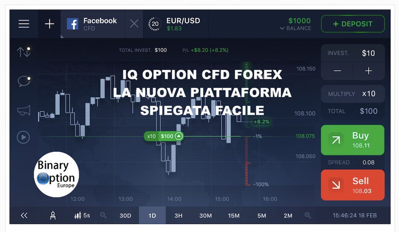 iq option forex cfd guida spiegazione facile video