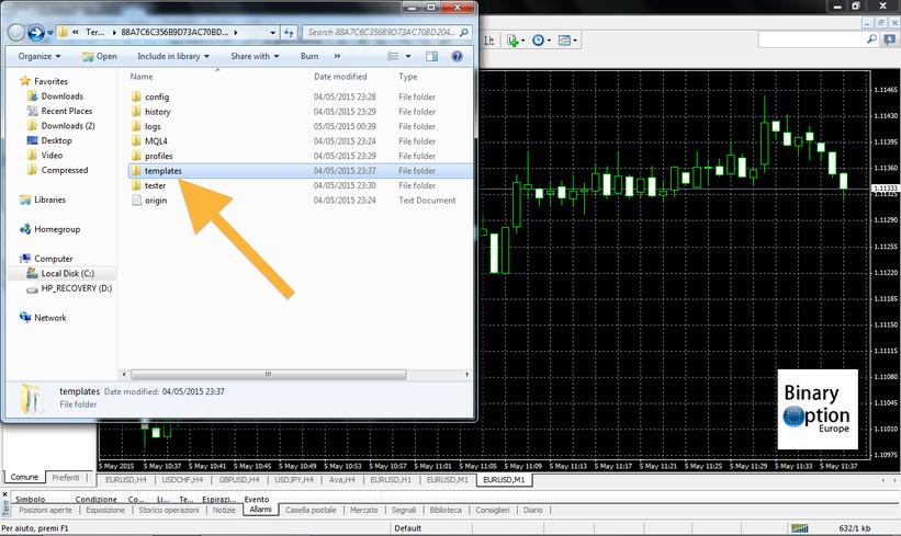 come inserire un indicatore e installare nella metatrader 4 per opzioni binarie