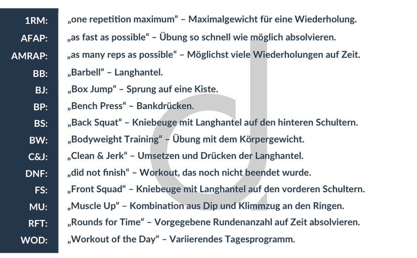 crossfit düsseldorf: crossfit lexikon