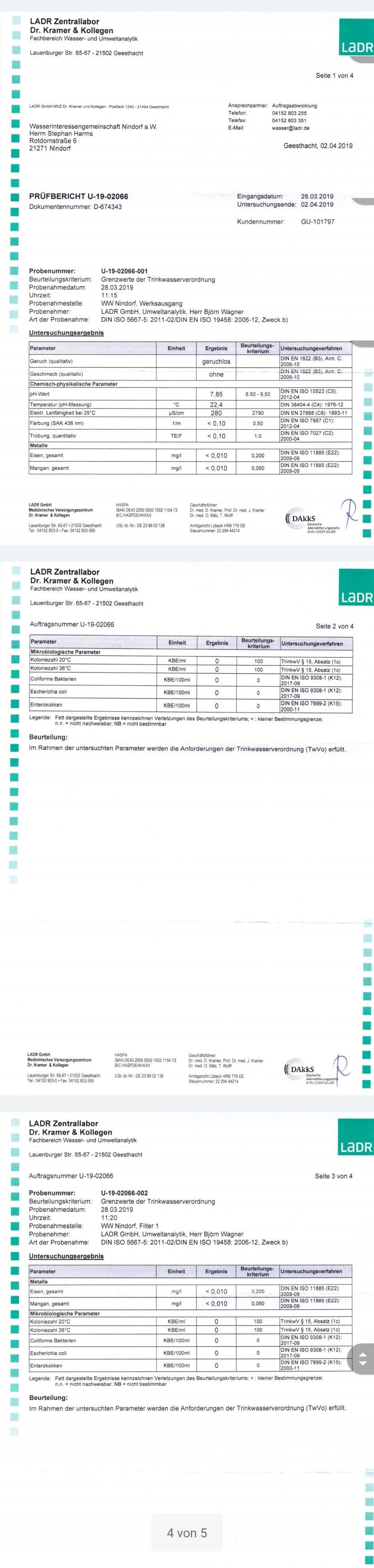 Wasseranalyse April 2019