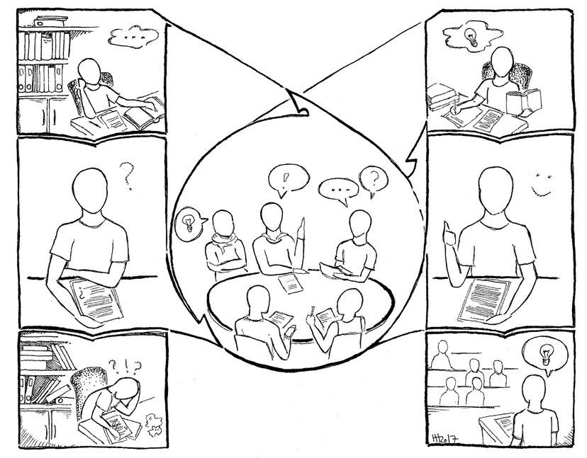 Über den Prozess des wissenschaftlichen Schreibens und den hilfreichen Einfluss einer Schreibgruppe, in der Texte diskutiert werden können. (Erste Fassung einer Auftragsarbeit für die AG Umweltethik der Uni Greifswald.)