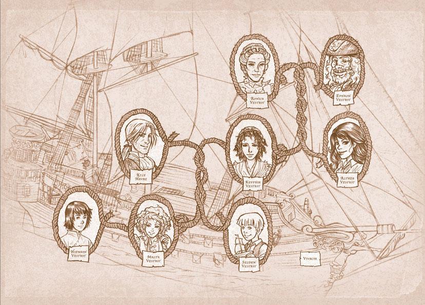 Arbre généalogique de la famille Vestrit ( les frères d'Althéa et Keffria, morts de la Peste sanguine, n'y figurent pas )