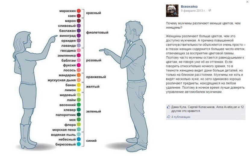 Различие в цветовосприятиии между мужчиной и женщиной