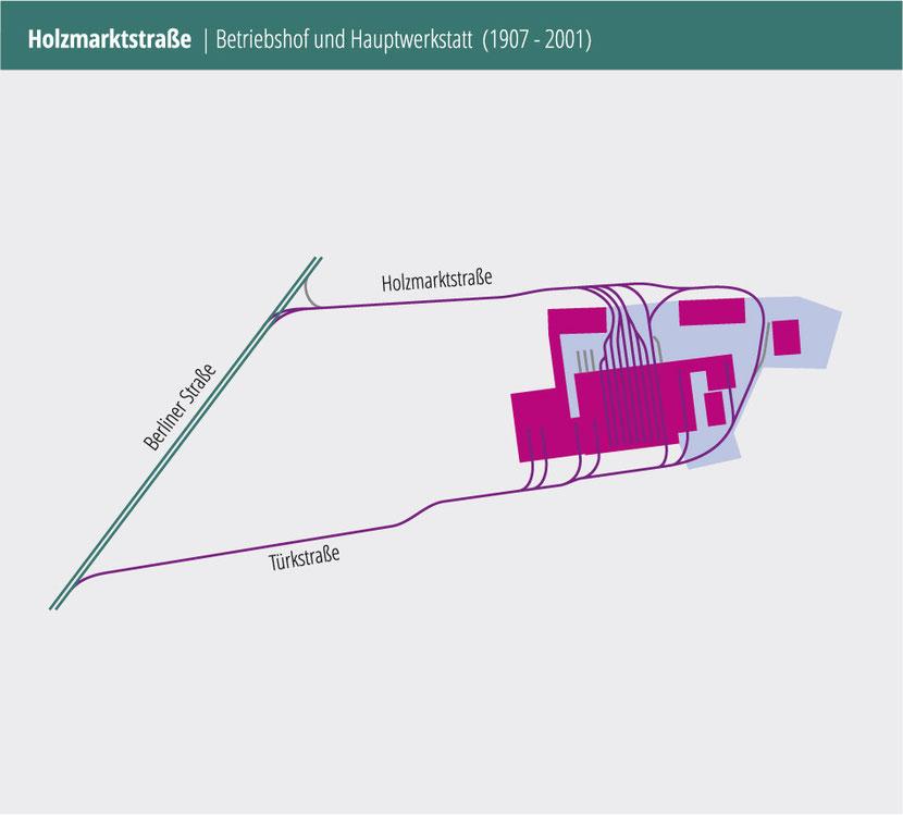 Schema des Betriebshofes Holzmarktstraße der Potsdamer Straßenbahn