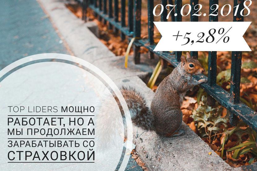 Как быстро раскрутить свой профиль Вконтакте