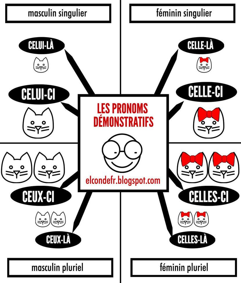 Les pronoms démonstratifs  elcondefr.blogspot.com