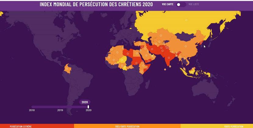 D'après l'index mondial de persécution des chrétiens 2020, ce sont environ 260 millions de chrétiens qui sont persécutés dans une cinquantaine de pays essentiellement musulmans et communistes. La Corée du Nord est le pire pays pour les chrétiens.