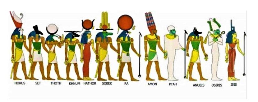 L'Egypte caractérisée par ses innombrables dieux et déesses. Les Egyptiens adoraient plusieurs triades comme Isis, Osiris et Horus, le Nil et le pharaon sont des dieux. Les 2 Témoins de l'Apocalypse sont mis à mort  dans un contexte idolâtrique.