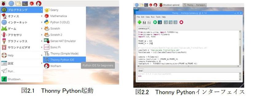 ラズパイでプログラミングするソフトの一つ、Thonny Pythonのインターフェイス