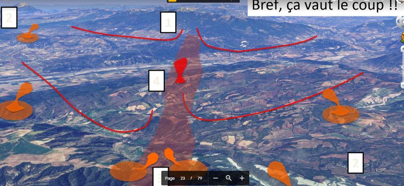 Un document pour mieu visualiser les brises et les confluences dans les Alpes du Sud