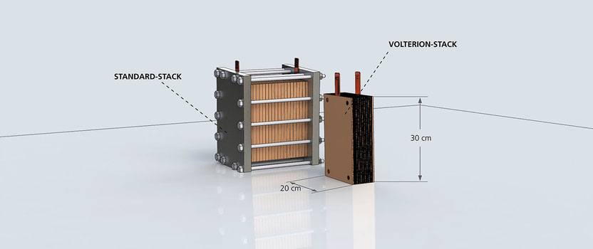 Compact volterion-stack