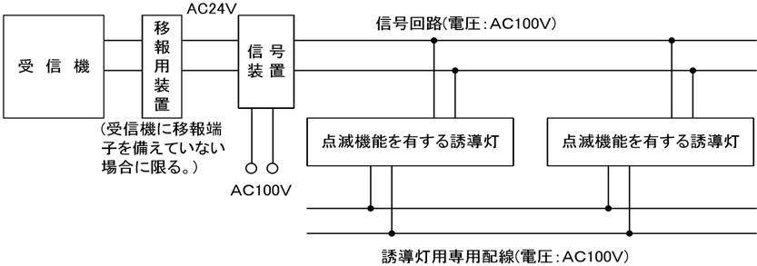 図2 点滅機能を有する誘導灯の構成例