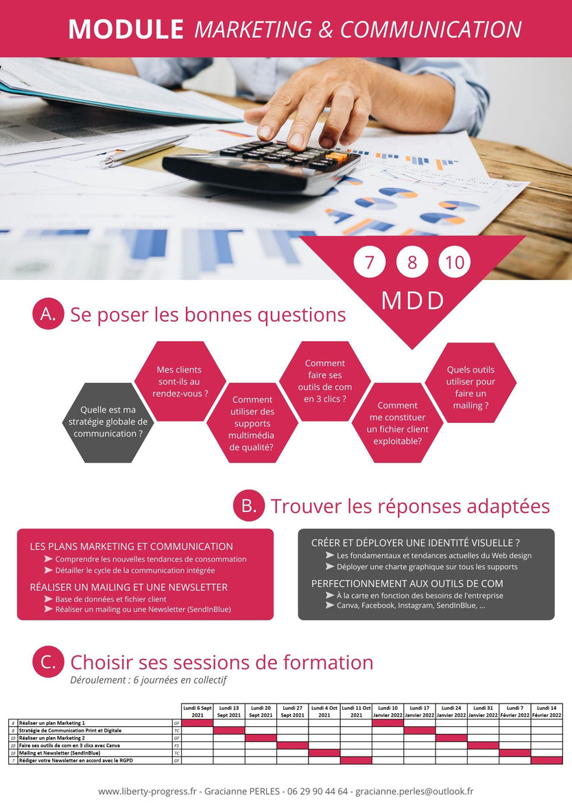 Mallette du Dirigeant - formation marketing et communication