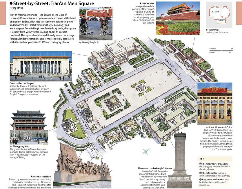 Tian'anmen Platz. In der Mitte der riesigen freien Fläche stehen das Mao Mausoleum und das Volksheldendenkmal, im Westen die große Halle des Volkes und im Osten das grandiose chinesische Nationalmuseum. DK Beijing Shanghai Reiseführer