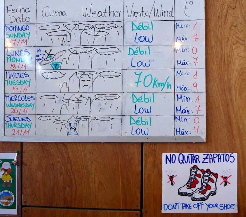 Wetterkarte Rangerstation Torres del Paine