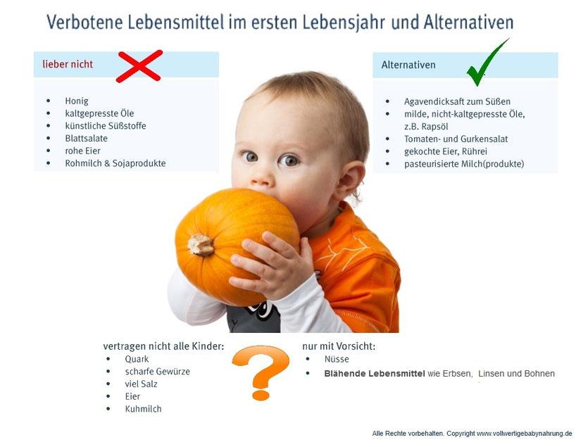 Verbotene Lebensmittel in Baby's 1. Lebensjahr und Alternativen
