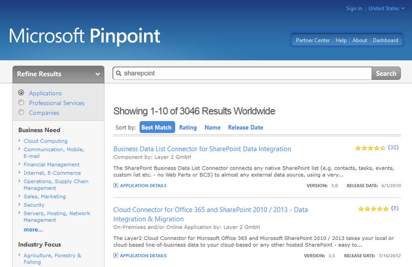 Fig.: Highest ranked SharePoint Apps in Microsoft Pinpoint