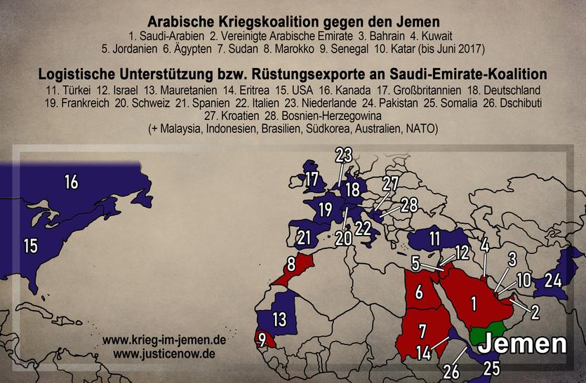 Die Kriegs-Koalition Saudi Arabien:  1 Saudi Arabien * 2 VAE * 3 Katar * 4 Pakistan * 5 Bahrain * 6 Kuwait * 7 Türkei * 8 Jordanien * 9 Ägypten * 10 Sudan * 11 Marokko * 12 Senegal * 13 USA * 14 Großbritannien * 15 Frankreich * 16 Deutschland