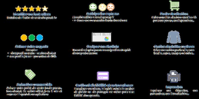 Points forts logiciel de caisse commerce de détails