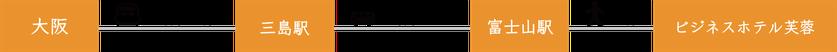 交通アクセス_電車でお越しの場合_新宿 大阪から新幹線で2時間20分 三島駅からバス2時間で富士山駅 富士山駅から徒歩3分でビジネスホテル芙蓉