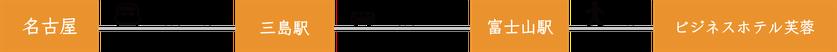 富士山駅_電車でお越しの場合_名古屋 名古屋から新幹線で1時間10分で三島駅からバス2時間で富士山駅 富士山駅から徒歩3分でビジネスホテル芙蓉