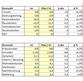 Strategy Map in Excel Eingabemaske