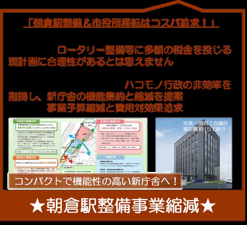 知多市の朝倉駅周辺整備事業の縮減