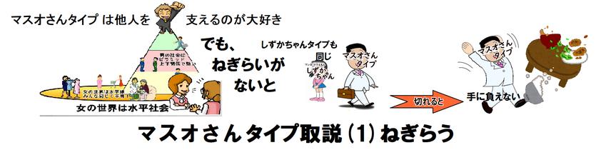 サポーター取説ねぎらう by夫婦円満コンサルタントR 中村はるみ