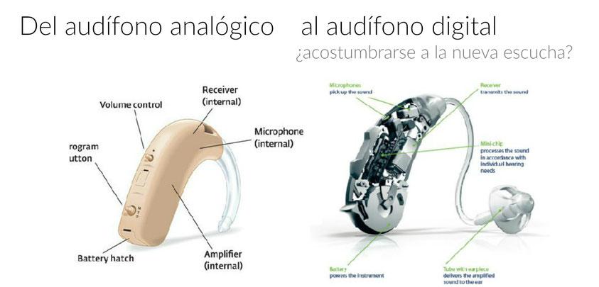 El paso del audífono analógico al audífono digital.