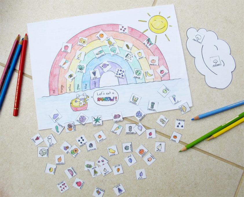 Beatrice Winkel - Food Game - I eat rainbows