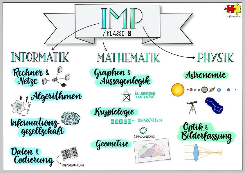 Informatik Mathematik