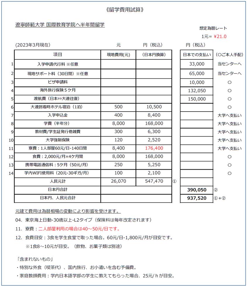 中国 留学費用の試算 概算見積金額 シュミレーション 半年間