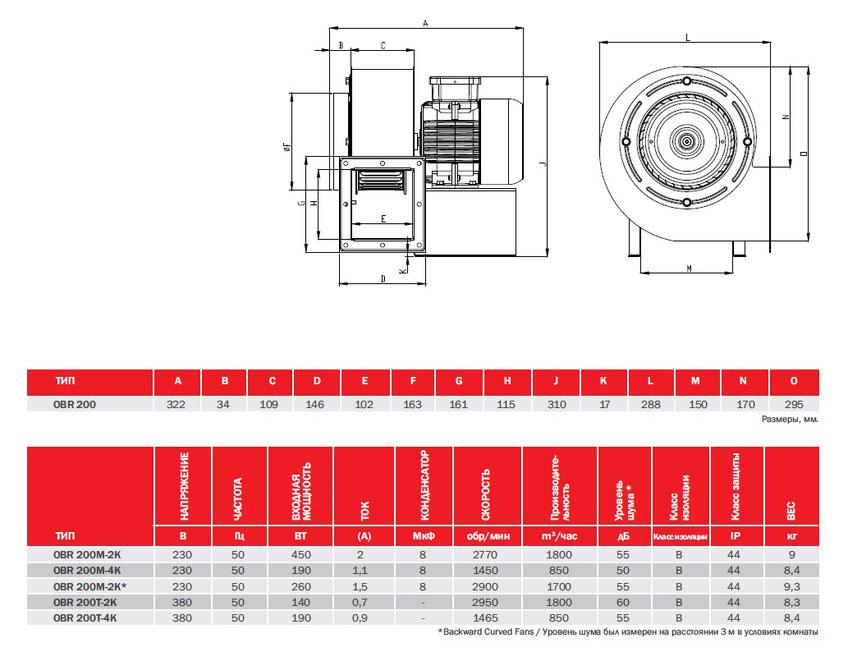obr 200M-2k купить цена оптом напрямую завод bahcivan