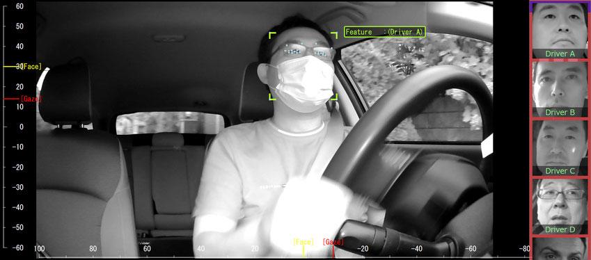 図2:マスク装着顔での顔認証(ドライバー識別)イメージ