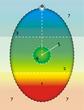 Bild: Wikipedia Psychosynthese-Ei -https://de.wikipedia.org/wiki/Psychosynthese
