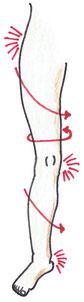 足首のアンバランスから起こる全身への影響。イメージ画