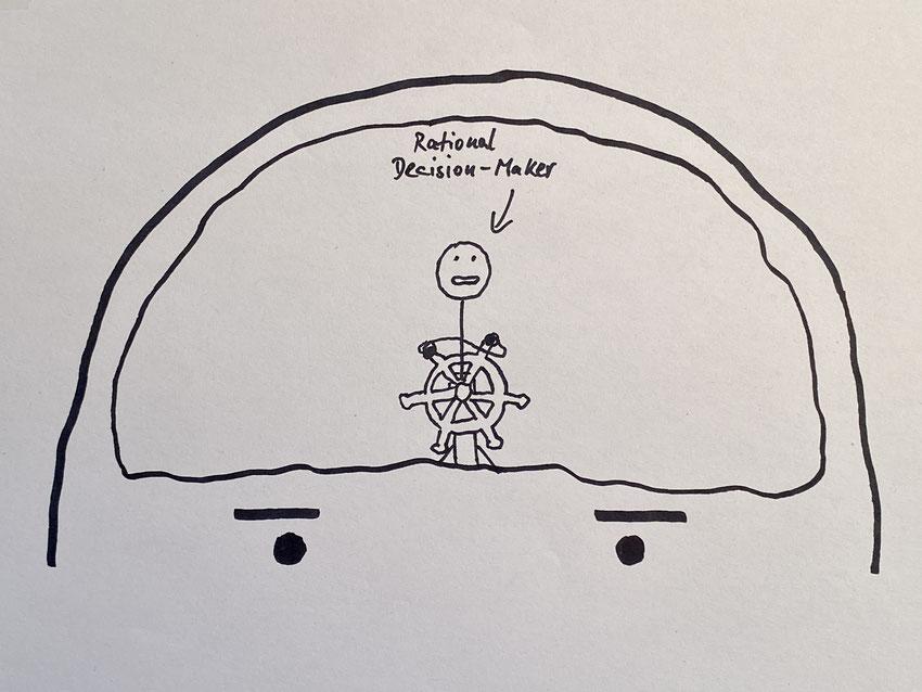 Das Gehirn des rationalen Entscheiders