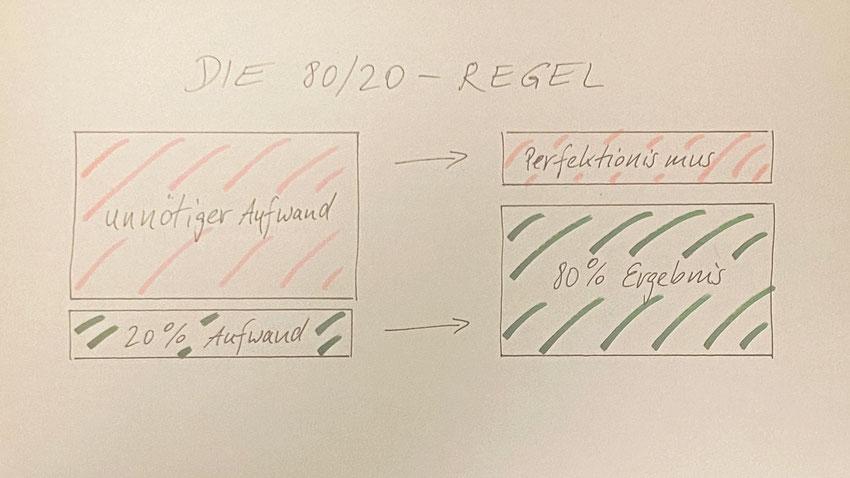 Die 80/20-Regel