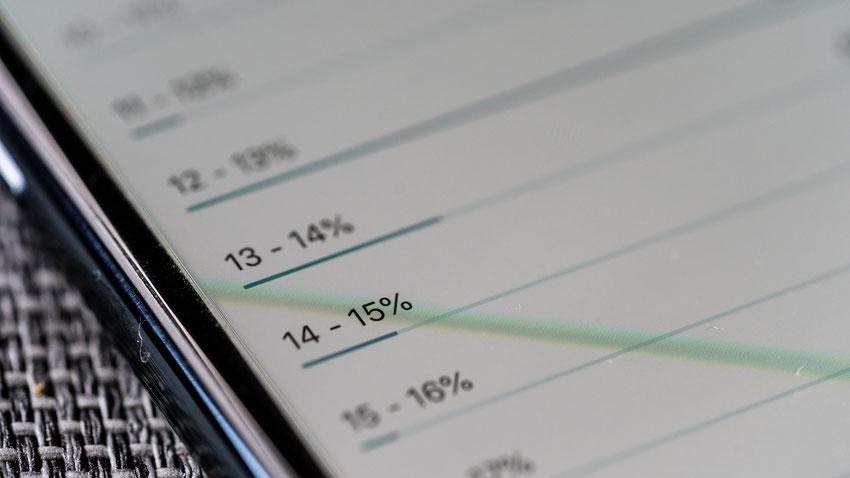 Zinsen auf P2P-Kredite bei Mintos
